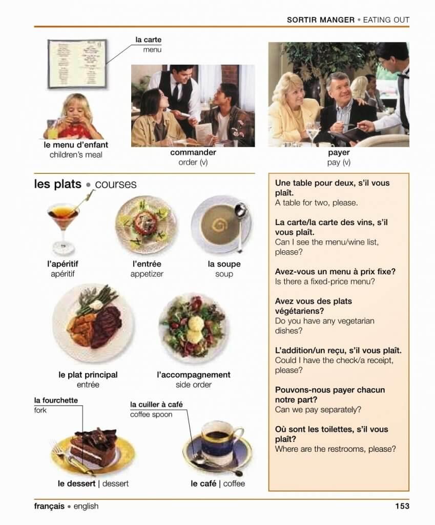 Từ vựng Pháp trong nhà hàng